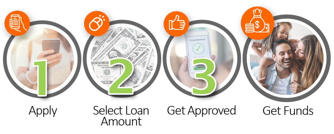 big picture loans promo code