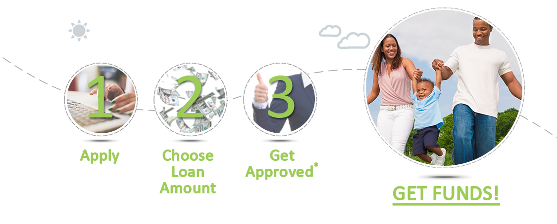 Apply online for a personal installment loan to get fast cash, even with bad credit.
